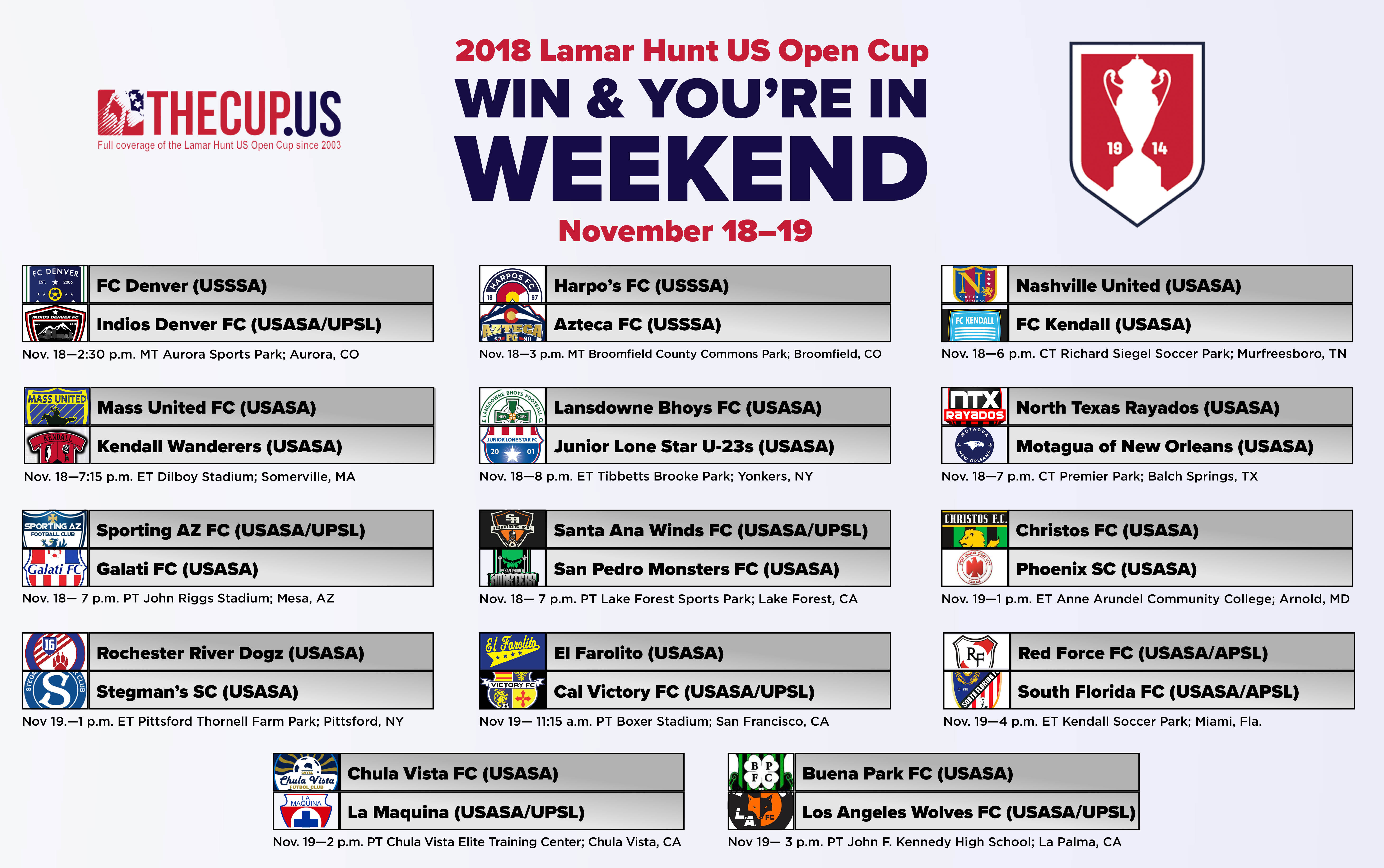 2018 us open cup qualifying  win  u0026 you u2019re in weekend