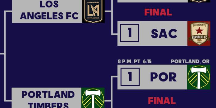 2018 US Open Cup Round 5: Diego Rossi's late winner for LAFC completes comeback vs. Sacramento Republic